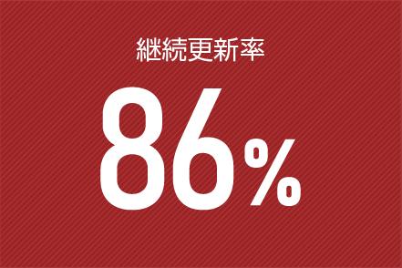 就業者満足度93.8%